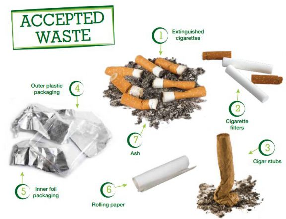 Cigarette Waste Accepted Waste