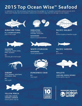 Vancouver Aquarium Sustainable Seafood list