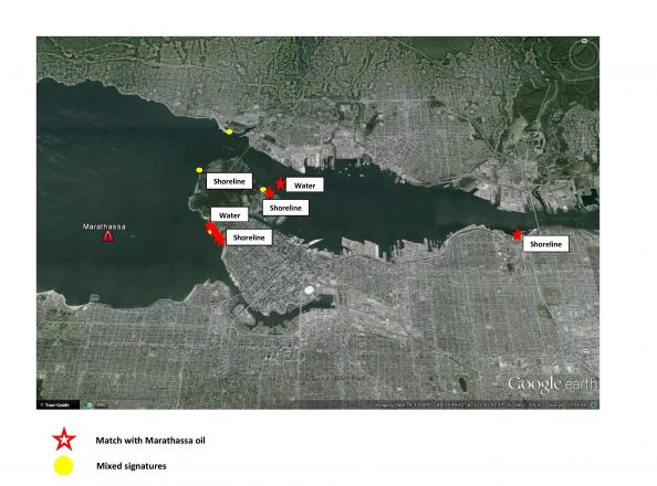 Oil spill analysis by Vancouver Aquarium